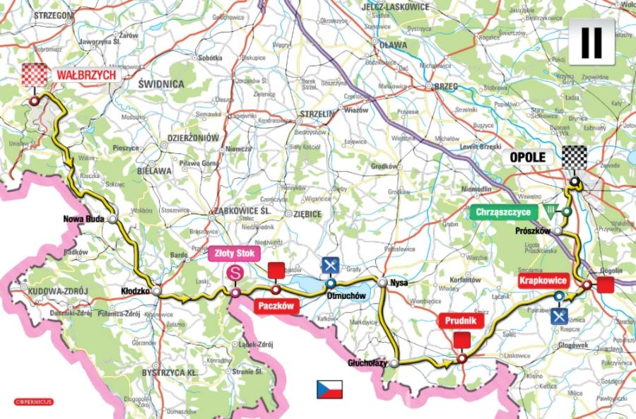 Legendarny Wyscig Tour De Pologne Przejedzie Przez Gmine Zloty